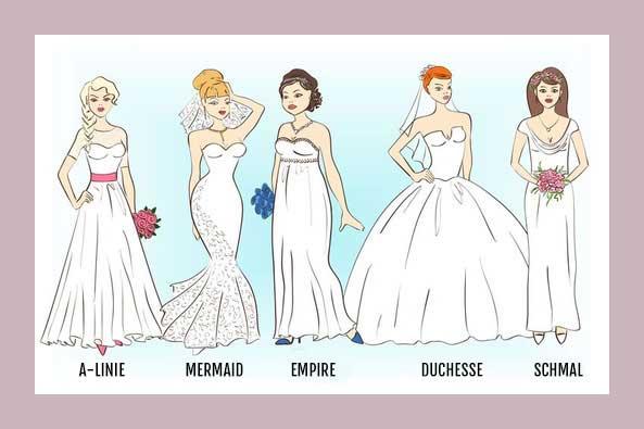 """alt """"Stile und Formen der Brautkleider"""""""